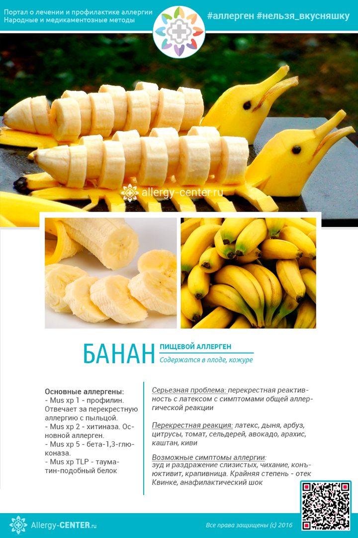 Карточка аллергена из статьи Может ли быть аллергия на бананы и как ее лечить