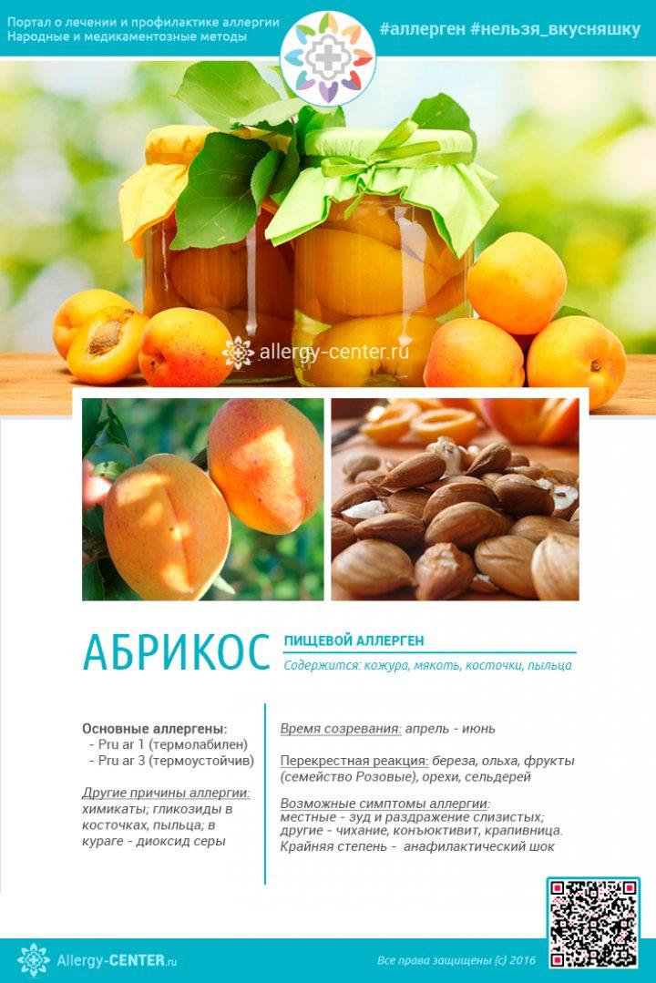 Карточка аллергена из статьи Аллергия на абрикосы — рыжий, сладкий абрикос нам с собой сюрприз принес