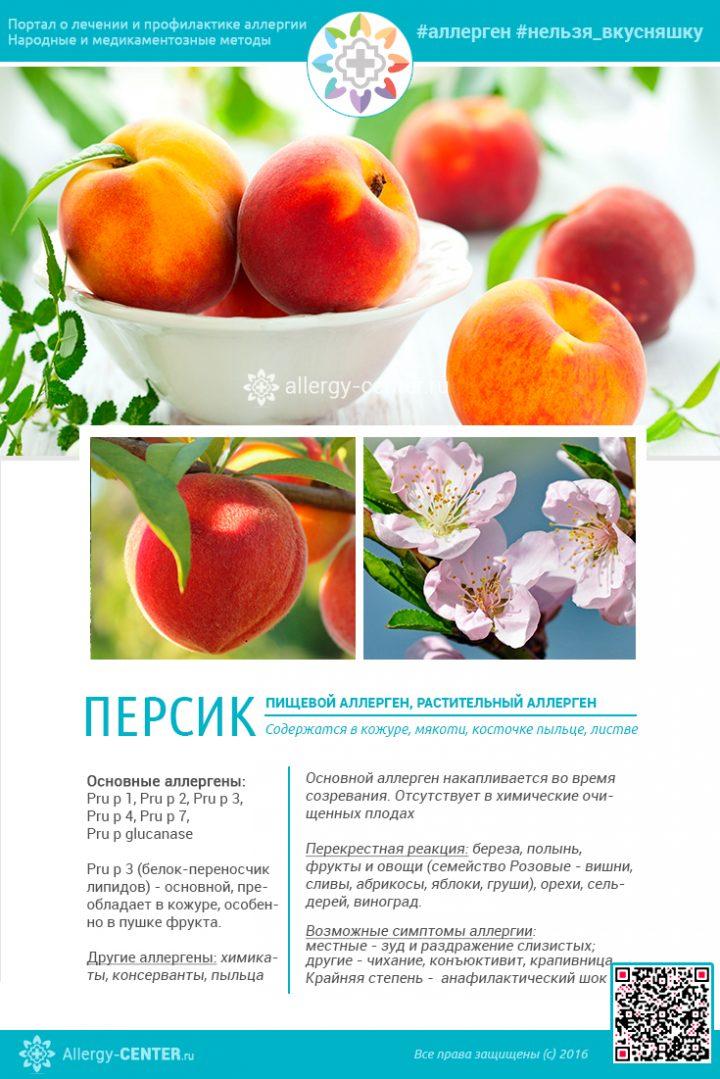 Карточка аллергена из статьи Аллергия на персик — опасный фруктовый бархат