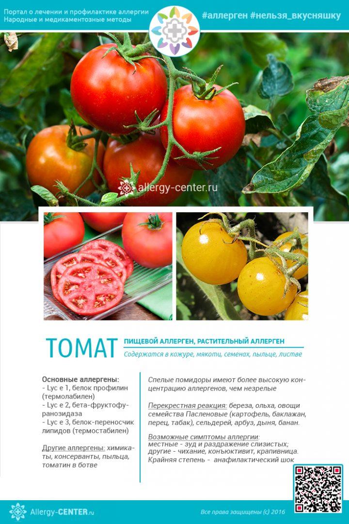 Карточка аллергена из статьи Аллергия на томаты. В чем причина реакции и как она проявляется