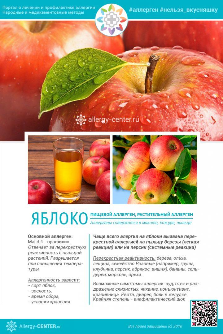 Карточка аллергена из статьи Аллергия на яблоки у ребенка и взрослого
