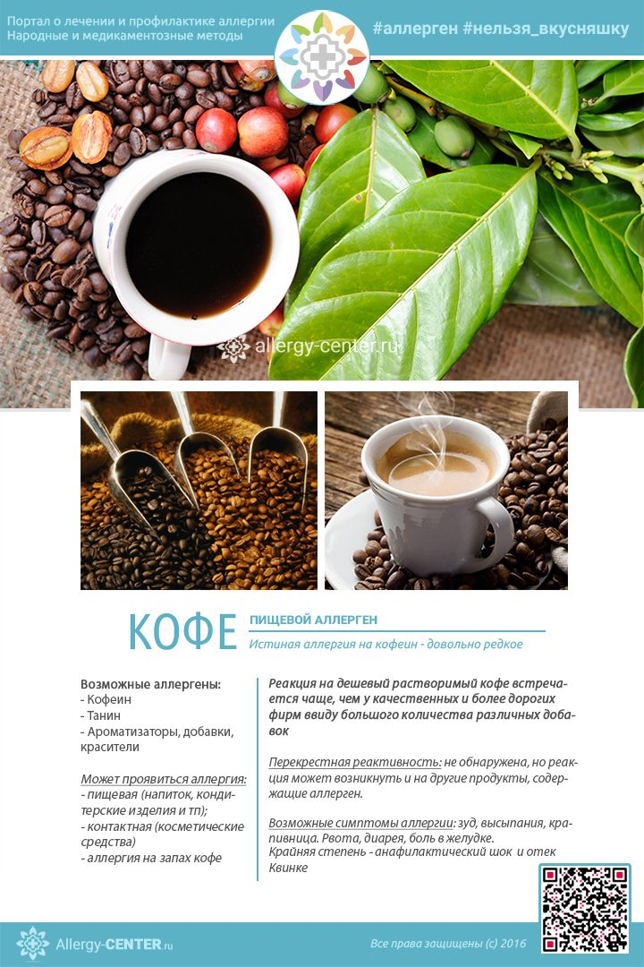Карточка аллергена из статьи Может ли быть аллергия на кофе. Причины реакции на напиток, запах, косметику