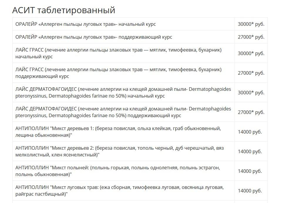 Аллергия? Есть решение! Запись пользователя иван сергеевич.