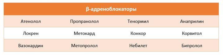 Таблица бета-адреноблокаторов