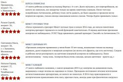 Отзывы об Антиполлине с официального сайта